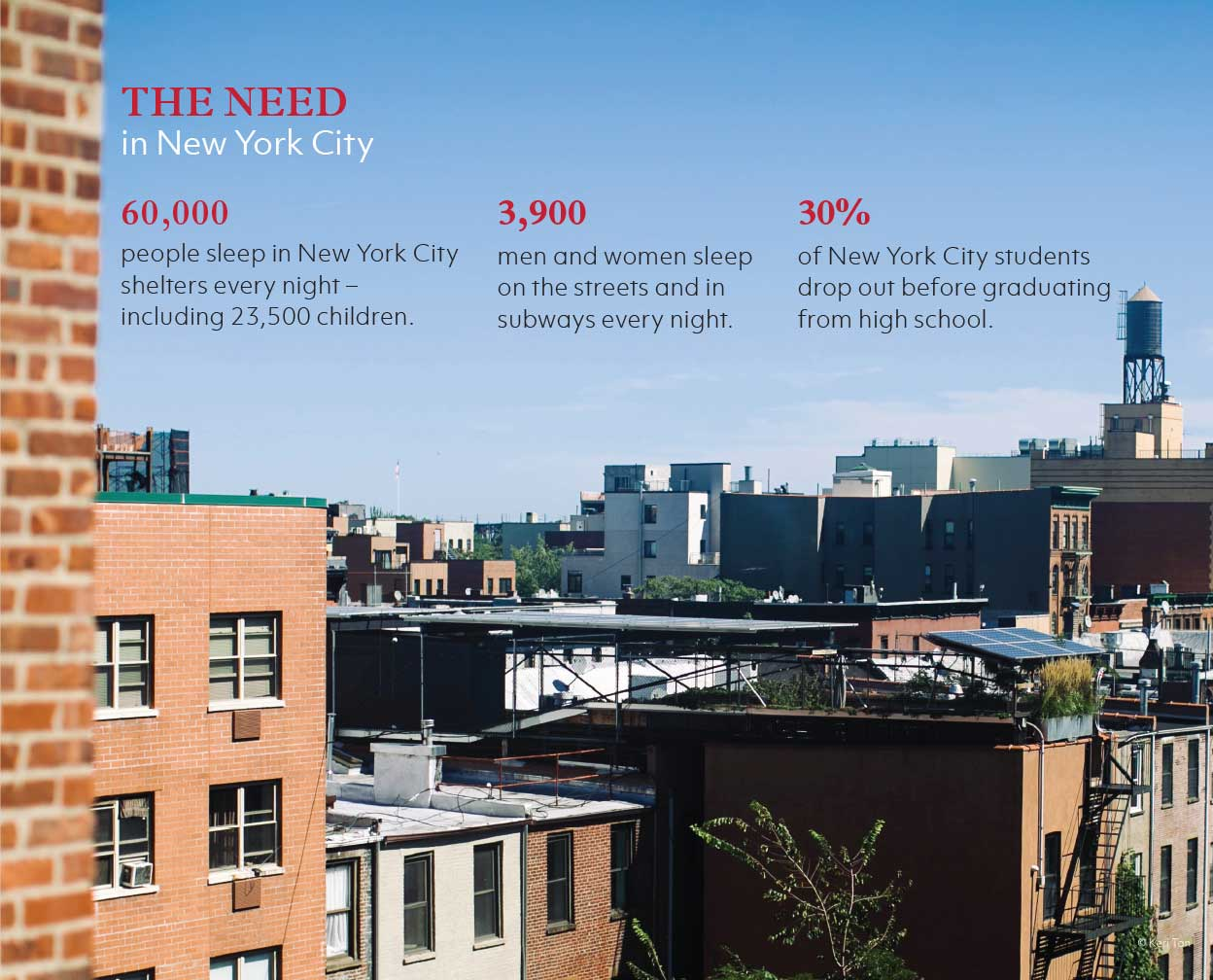 The Bowery Mission 2016 Annual Report - The Need in New York City